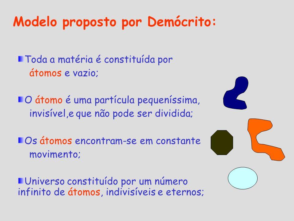 Modelo proposto por Demócrito: Toda a matéria é constituída por átomos e vazio; O átomo é uma partícula pequeníssima, invisível,e que não pode ser div