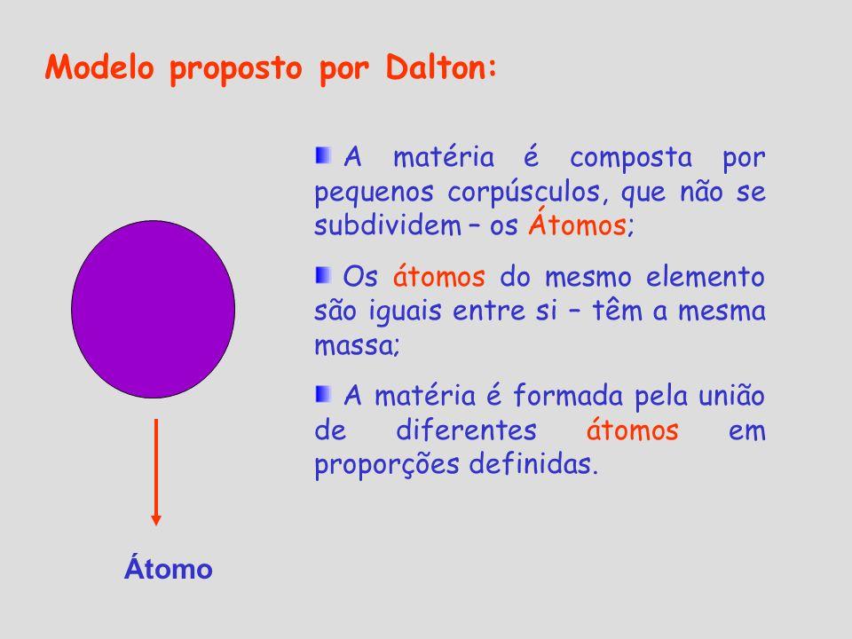 Átomo Modelo proposto por Dalton: A matéria é composta por pequenos corpúsculos, que não se subdividem – os Átomos; Os átomos do mesmo elemento são ig