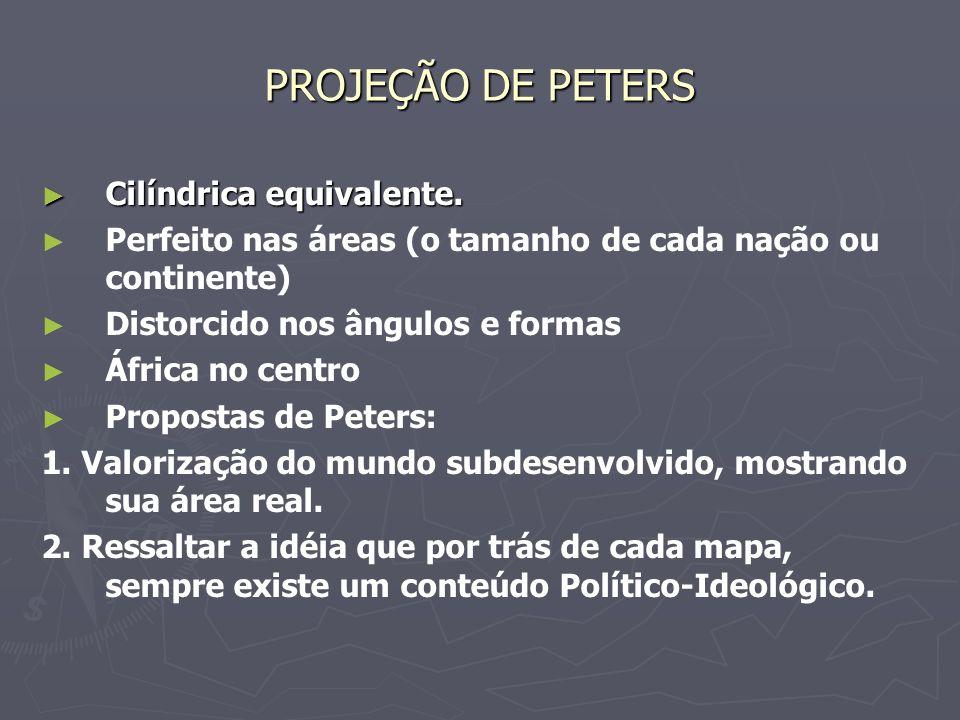 PROJEÇÃO DE PETERS Cilíndrica equivalente.Cilíndrica equivalente.