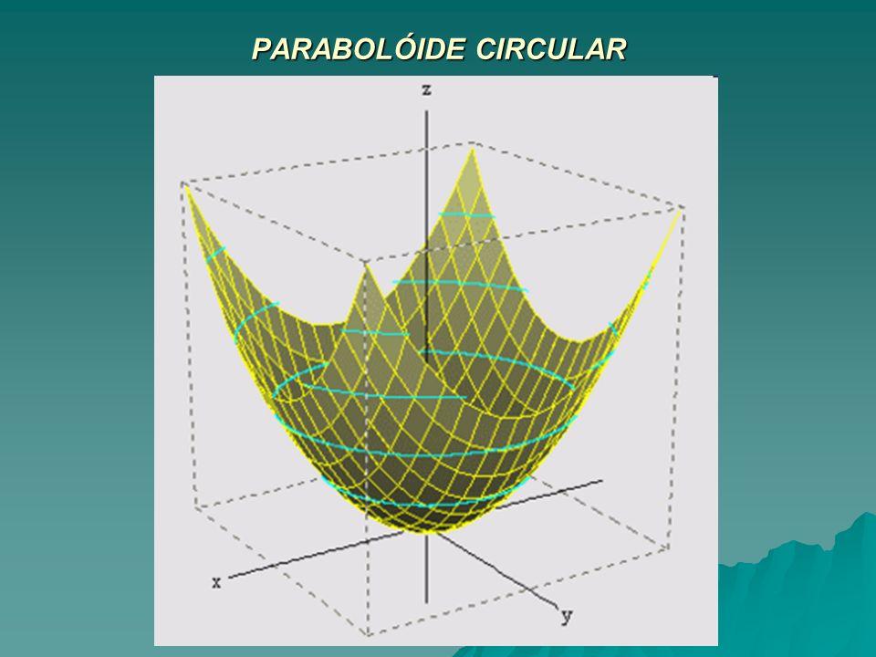 PARABOLÓIDE CIRCULAR