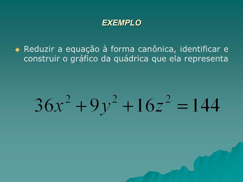 EXEMPLO Reduzir a equação à forma canônica, identificar e construir o gráfico da quádrica que ela representa