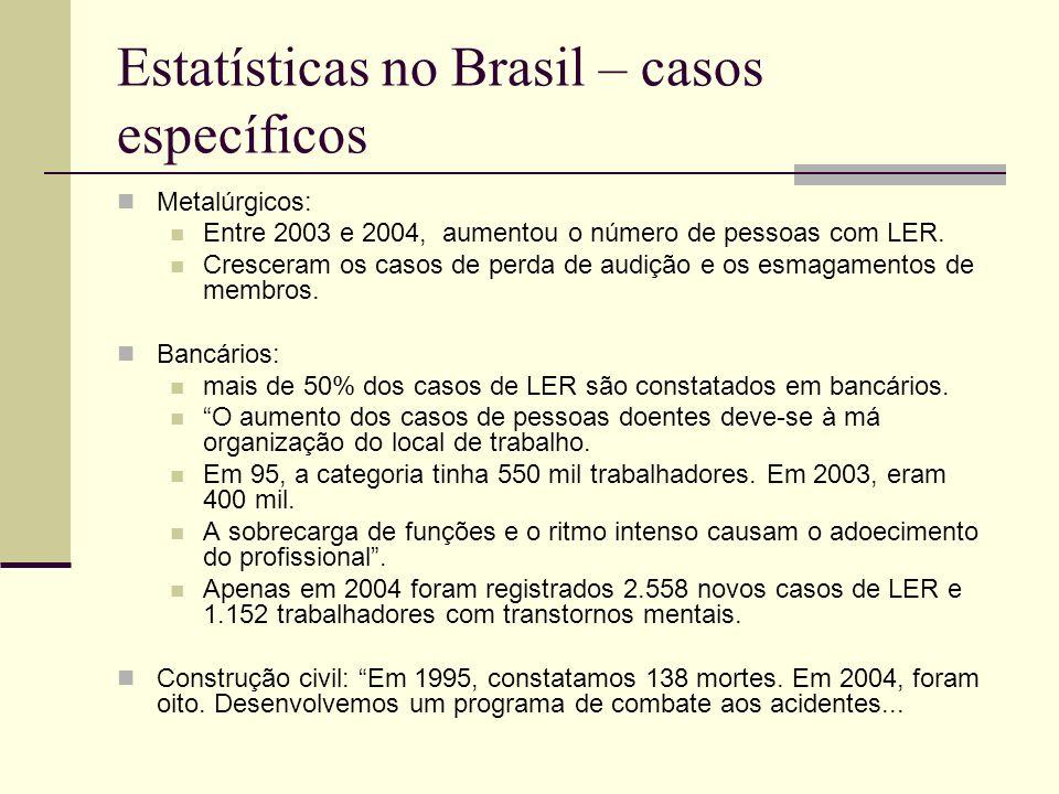 Estatísticas no Brasil – casos específicos Metalúrgicos: Entre 2003 e 2004, aumentou o número de pessoas com LER. Cresceram os casos de perda de audiç