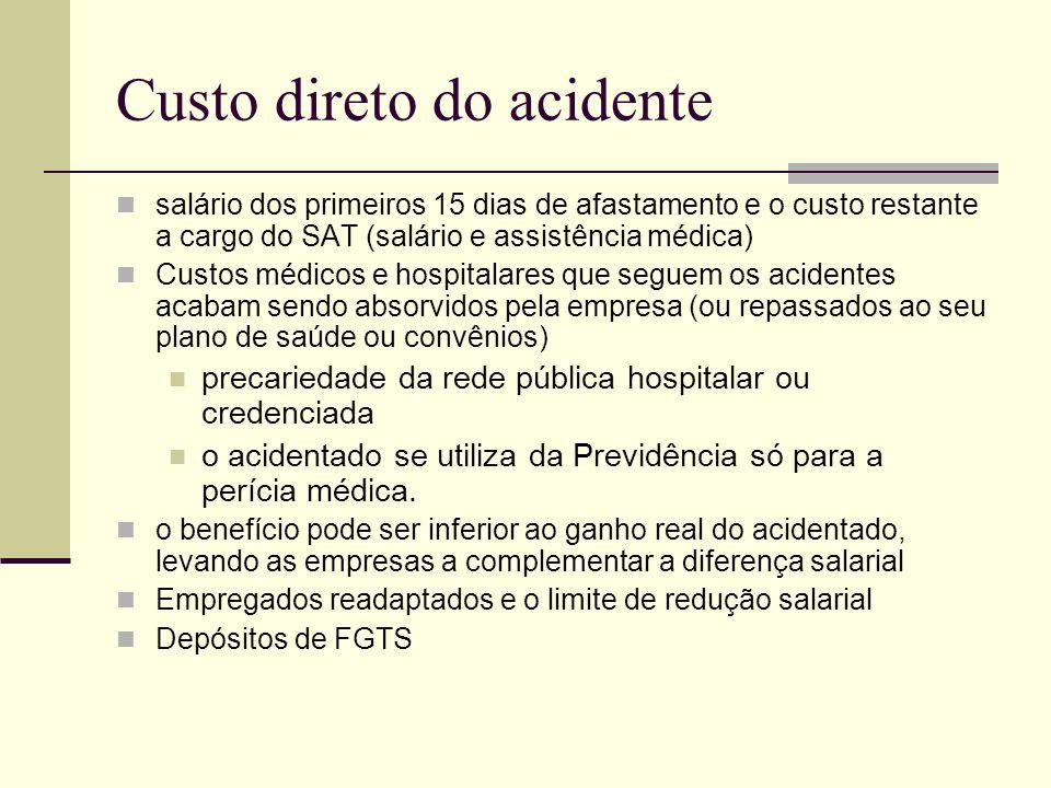 Custo direto do acidente salário dos primeiros 15 dias de afastamento e o custo restante a cargo do SAT (salário e assistência médica) Custos médicos