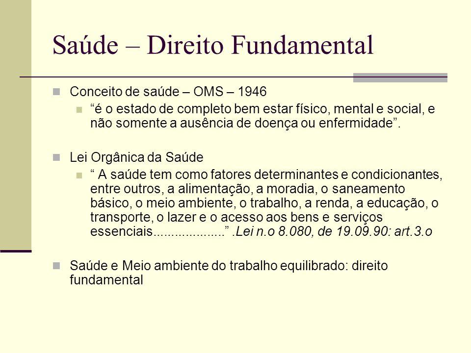 Saúde – Direito Fundamental Conceito de saúde – OMS – 1946 é o estado de completo bem estar físico, mental e social, e não somente a ausência de doenç
