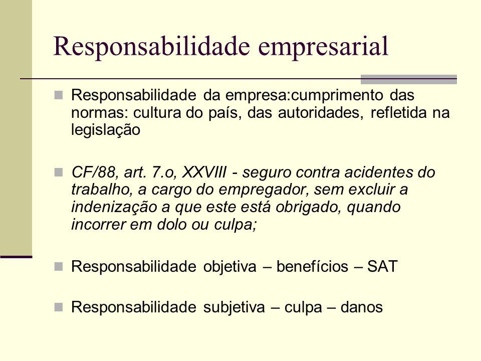 Responsabilidade empresarial Responsabilidade da empresa:cumprimento das normas: cultura do país, das autoridades, refletida na legislação CF/88, art.
