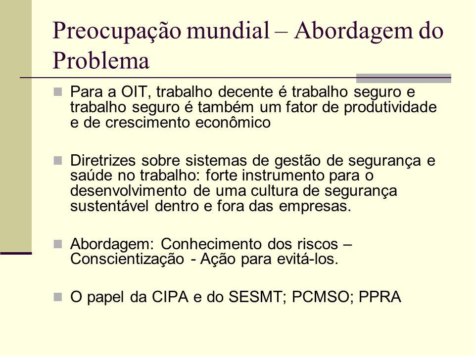 Preocupação mundial – Abordagem do Problema Para a OIT, trabalho decente é trabalho seguro e trabalho seguro é também um fator de produtividade e de c