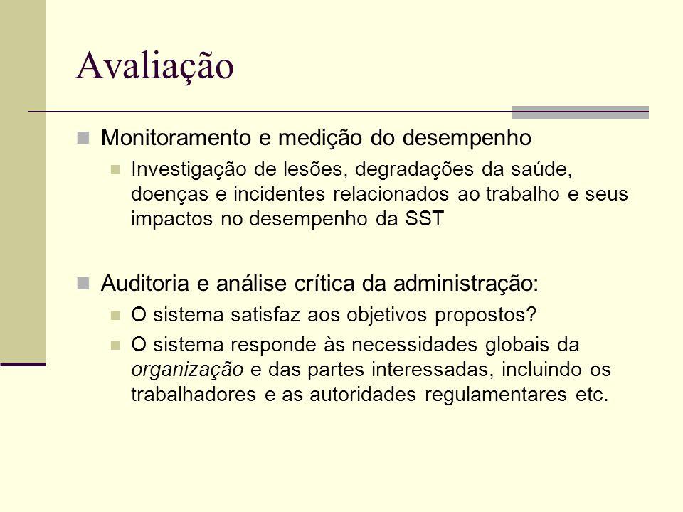 Avaliação Monitoramento e medição do desempenho Investigação de lesões, degradações da saúde, doenças e incidentes relacionados ao trabalho e seus imp