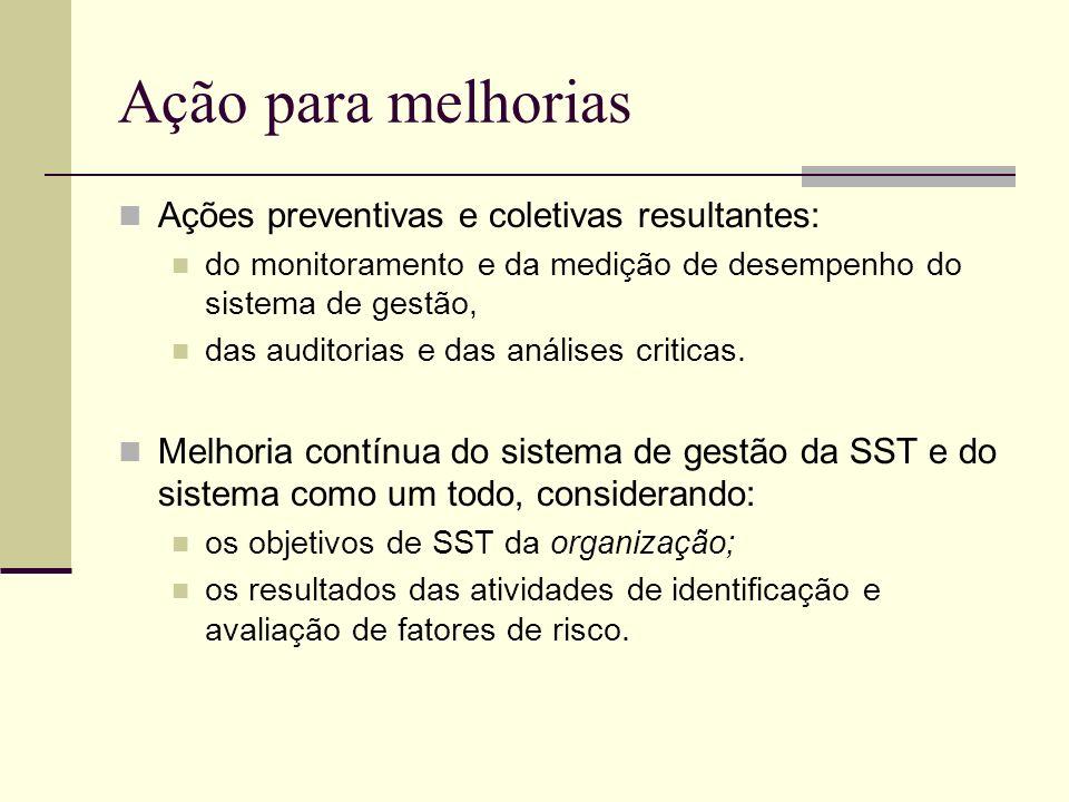 Ação para melhorias Ações preventivas e coletivas resultantes: do monitoramento e da medição de desempenho do sistema de gestão, das auditorias e das