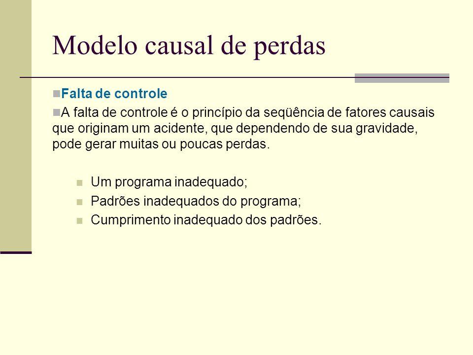 Falta de controle A falta de controle é o princípio da seqüência de fatores causais que originam um acidente, que dependendo de sua gravidade, pode ge