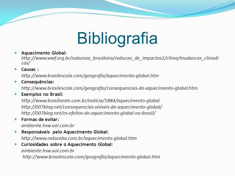 Bibliografia Aquecimento Global: http://www.wwf.org.br/natureza_brasileira/reducao_de_impactos2/clima/mudancas_climati cas/ Causas : http://www.brasilescola.com/geografia/aquecimento-global.htm Consequências: http://www.brasilescola.com/geografia/consequencias-do-aquecimento-global.htm Exemplos no Brasil: http://www.brasiloeste.com.br/noticia/1884/aquecimento-global http://007blog.net/consequencias-visiveis-do-aquecimento-global/ http://007blog.net/os-efeitos-do-aquecimento-global-no-brasil/ Formas de evitar: ambiente.hsw.uol.com.br Responsáveis pelo Aquecimento Global: http://www.natureba.com.br/aquecimento-global.htm Curiosidades sobre o Aquecimento Global: ambiente.hsw.uol.com.br http://www.brasilescola.com/geografia/aquecimento-global.htm