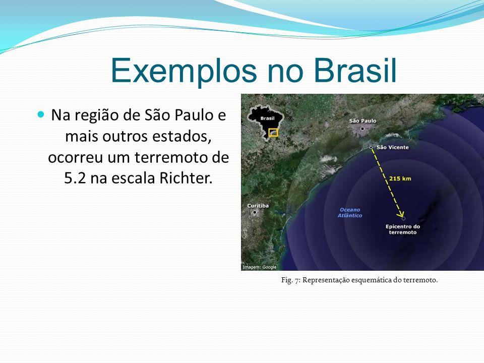 Exemplos no Brasil Na região de São Paulo e mais outros estados, ocorreu um terremoto de 5.2 na escala Richter.