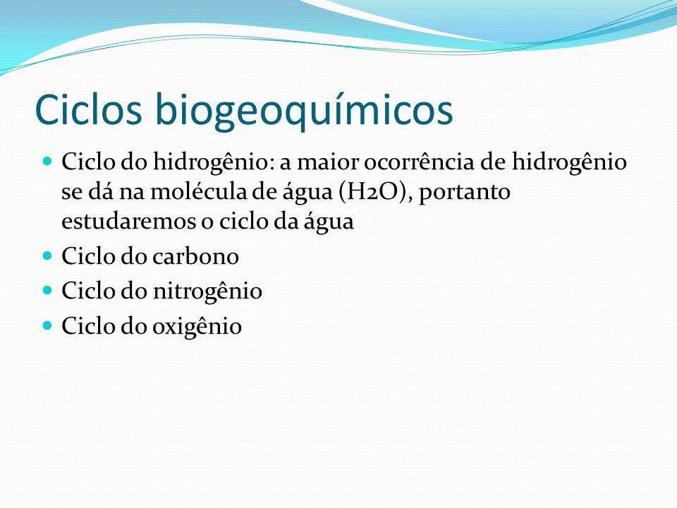 Ciclos biogeoquímicos Ciclo do hidrogênio: a maior ocorrência de hidrogênio se dá na molécula de água (H2O), portanto estudaremos o ciclo da água Cicl