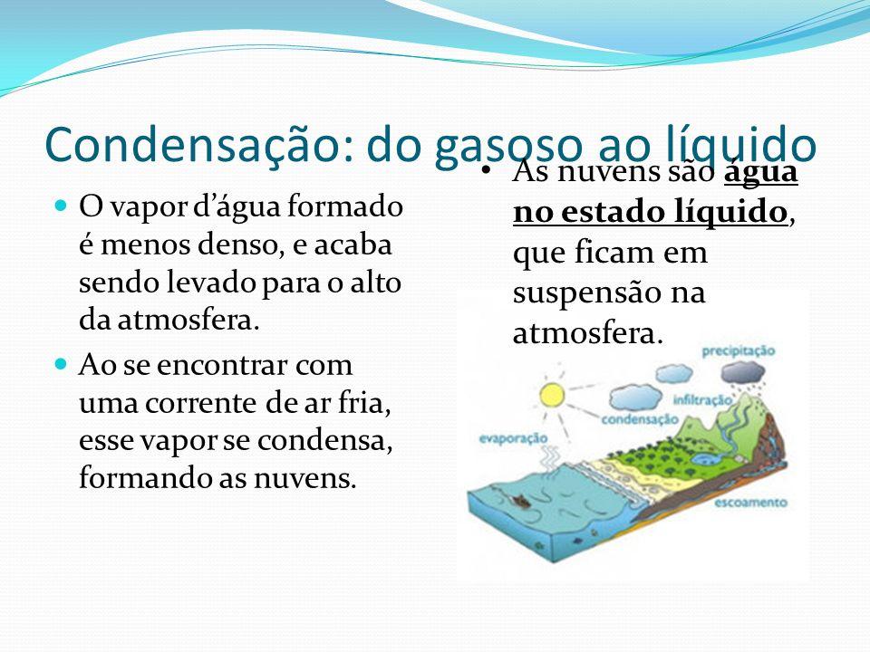Condensação: do gasoso ao líquido O vapor dágua formado é menos denso, e acaba sendo levado para o alto da atmosfera. Ao se encontrar com uma corrente