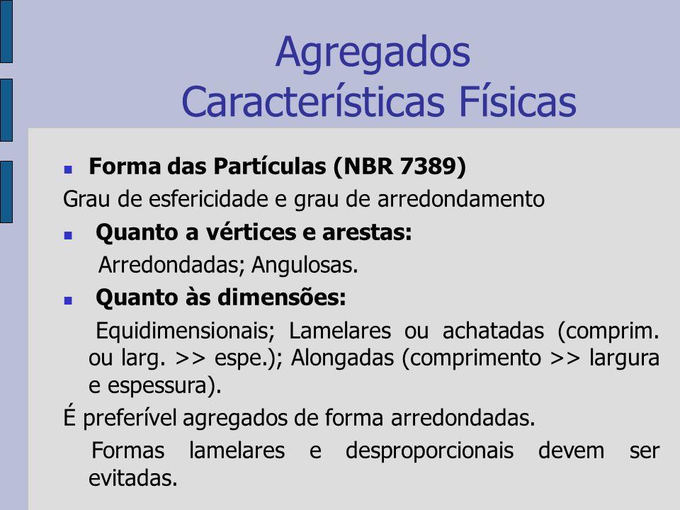 Agregados Características Físicas Forma das Partículas (NBR 7389) Grau de esfericidade e grau de arredondamento Quanto a vértices e arestas: Arredondadas; Angulosas.