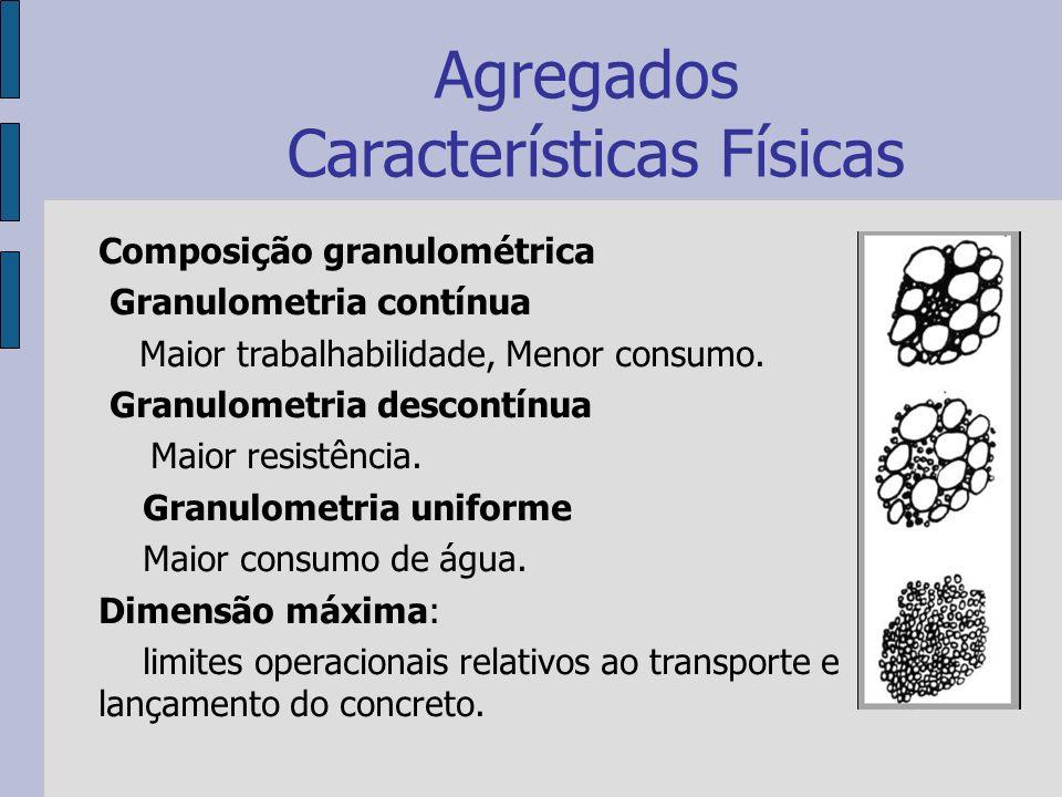 Agregados Características Físicas Composição granulométrica Granulometria contínua Maior trabalhabilidade, Menor consumo.