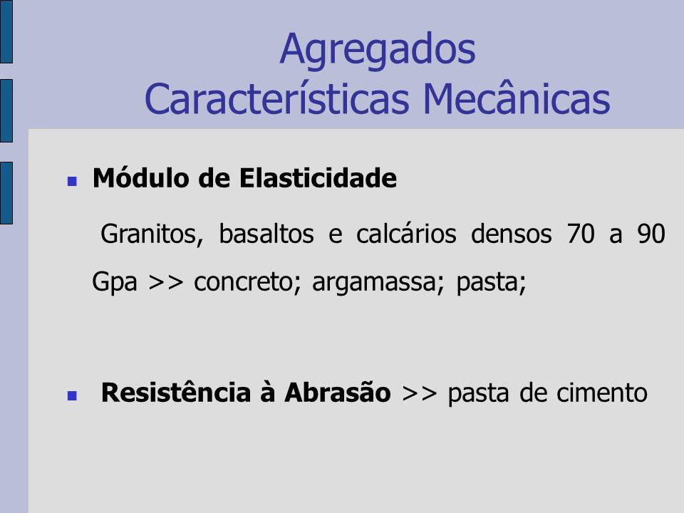 Módulo de Elasticidade Granitos, basaltos e calcários densos 70 a 90 Gpa >> concreto; argamassa; pasta; Resistência à Abrasão >> pasta de cimento
