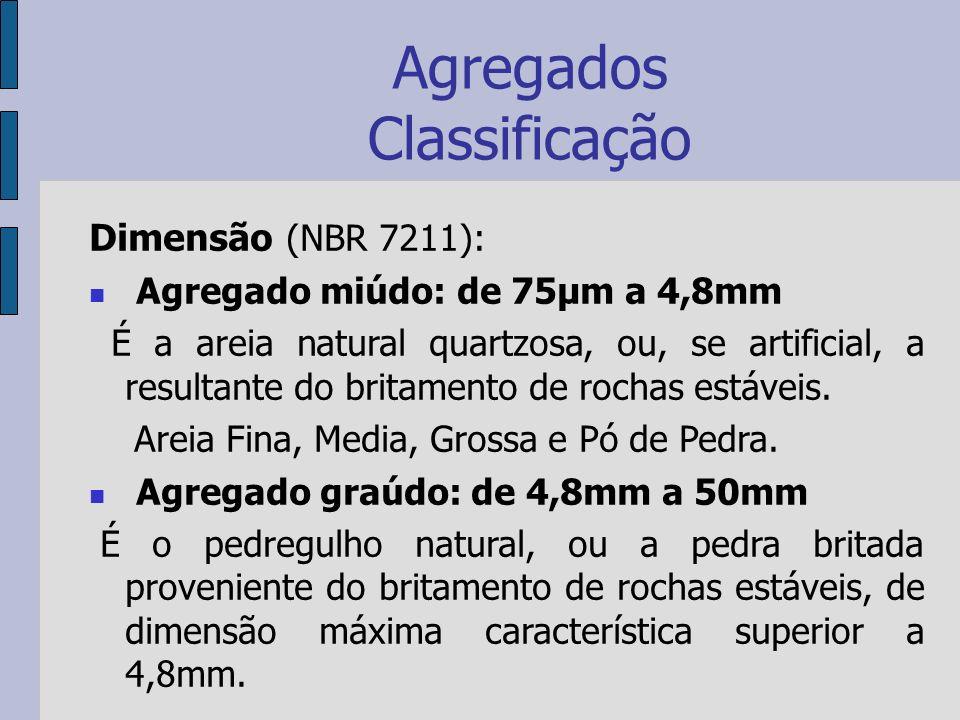 Agregados Classificação Dimensão (NBR 7211): Agregado miúdo: de 75μm a 4,8mm É a areia natural quartzosa, ou, se artificial, a resultante do britamento de rochas estáveis.