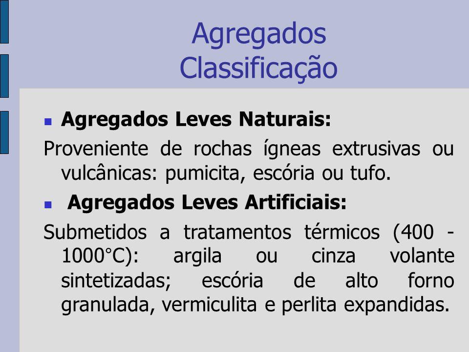 Agregados Classificação Agregados Leves Naturais: Proveniente de rochas ígneas extrusivas ou vulcânicas: pumicita, escória ou tufo.
