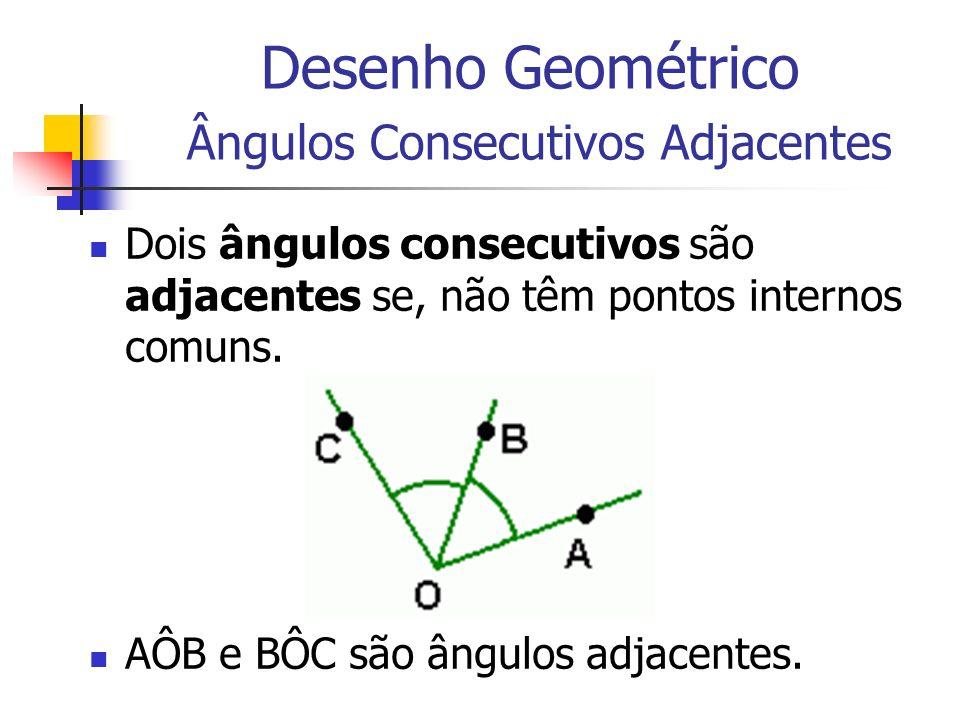 Desenho Geométrico Ângulos Consecutivos Adjacentes Dois ângulos consecutivos são adjacentes se, não têm pontos internos comuns. AÔB e BÔC são ângulos