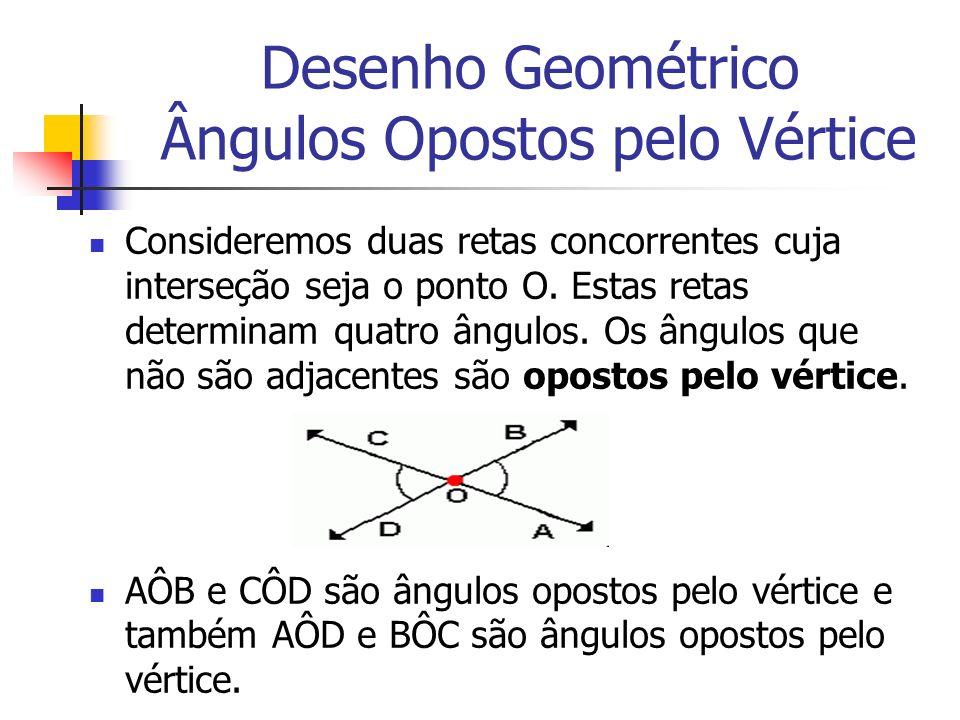Desenho Geométrico Ângulos Opostos pelo Vértice Consideremos duas retas concorrentes cuja interseção seja o ponto O. Estas retas determinam quatro âng
