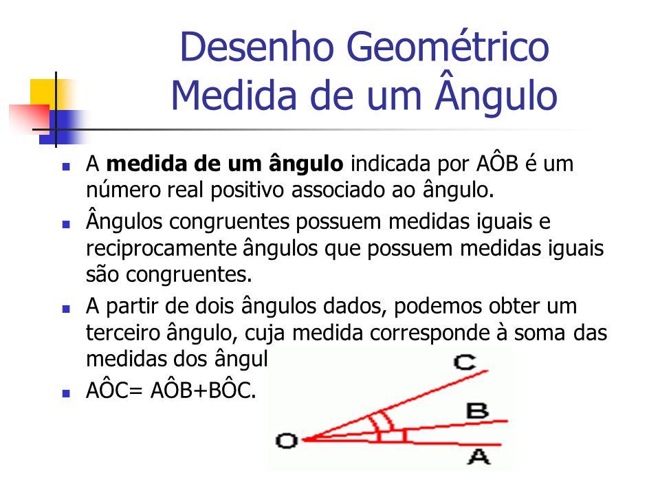 Desenho Geométrico Medida de um Ângulo A medida de um ângulo indicada por AÔB é um número real positivo associado ao ângulo. Ângulos congruentes possu