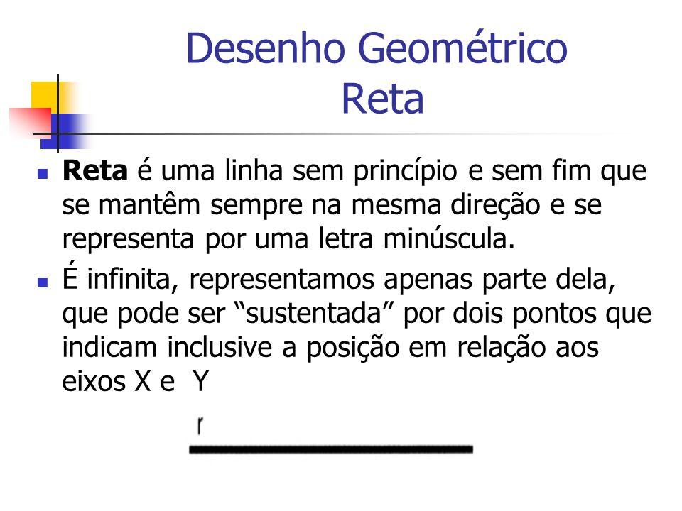 Desenho Geométrico Reta Reta é uma linha sem princípio e sem fim que se mantêm sempre na mesma direção e se representa por uma letra minúscula. É infi