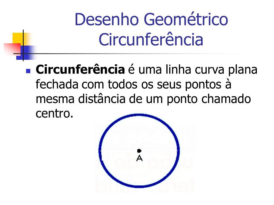Desenho Geométrico Circunferência Circunferência é uma linha curva plana fechada com todos os seus pontos à mesma distância de um ponto chamado centro