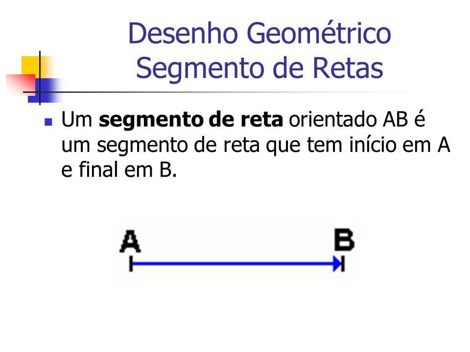 Desenho Geométrico Segmento de Retas Um segmento de reta orientado AB é um segmento de reta que tem início em A e final em B.