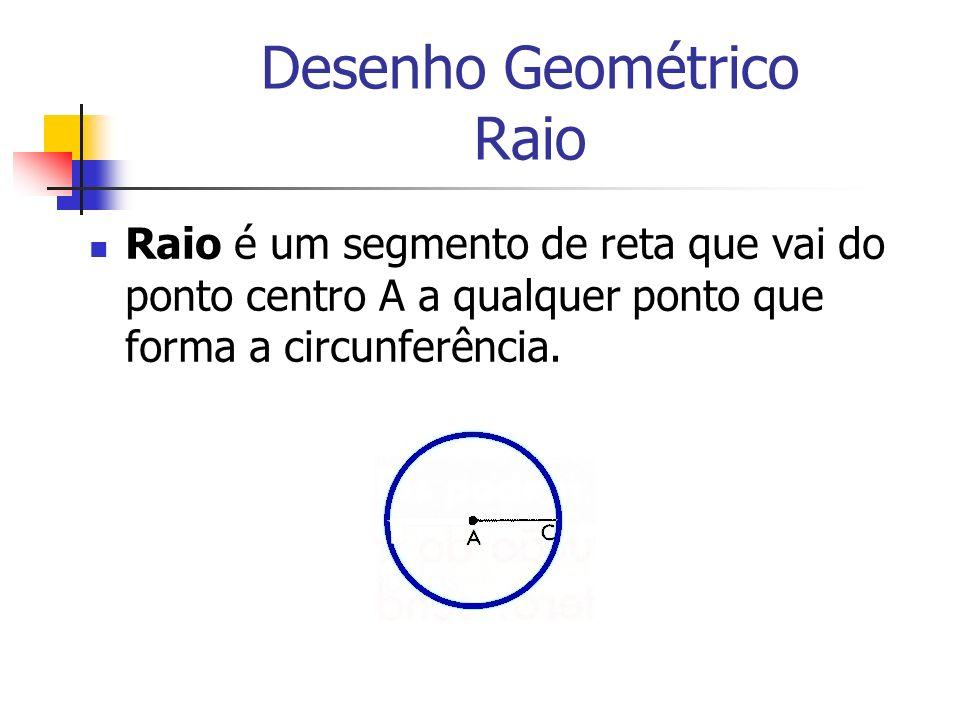 Desenho Geométrico Raio Raio é um segmento de reta que vai do ponto centro A a qualquer ponto que forma a circunferência.