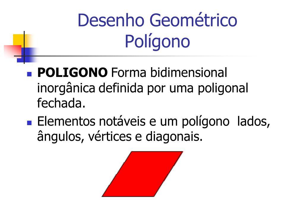 Desenho Geométrico Polígono POLIGONO Forma bidimensional inorgânica definida por uma poligonal fechada. Elementos notáveis e um polígono lados, ângulo