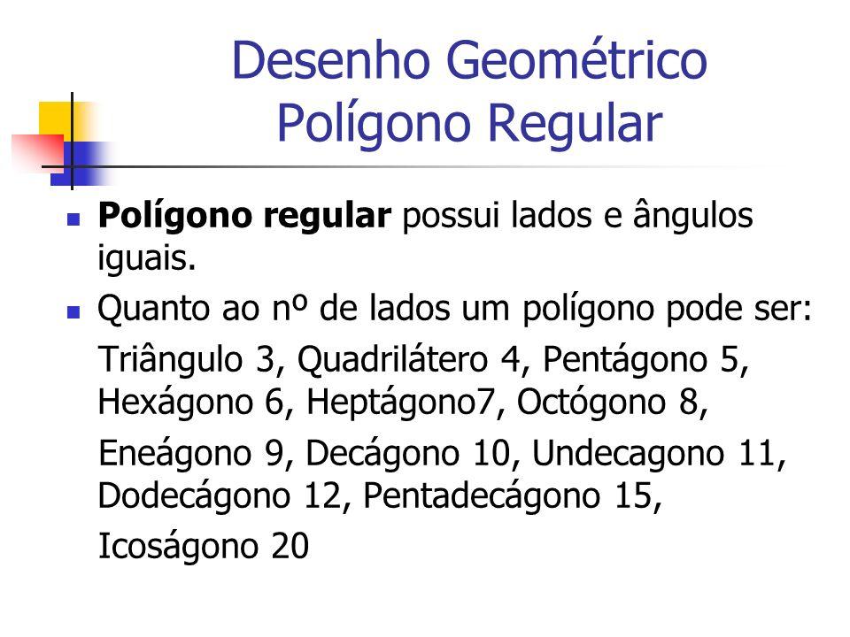 Desenho Geométrico Polígono Regular Polígono regular possui lados e ângulos iguais. Quanto ao nº de lados um polígono pode ser: Triângulo 3, Quadrilát