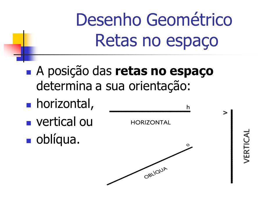 Desenho Geométrico Retas no espaço A posição das retas no espaço determina a sua orientação: horizontal, vertical ou oblíqua.