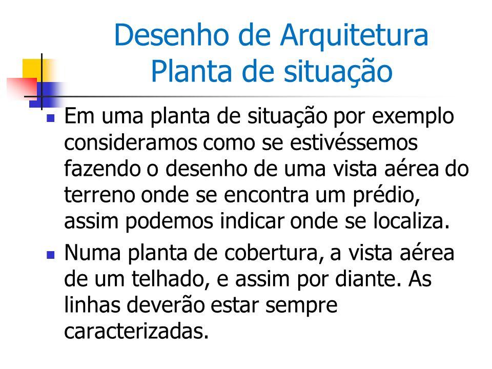 Desenho de Arquitetura Planta de situação Em uma planta de situação por exemplo consideramos como se estivéssemos fazendo o desenho de uma vista aérea