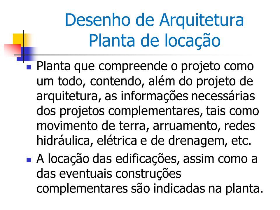 Desenho de Arquitetura Planta de locação Planta que compreende o projeto como um todo, contendo, além do projeto de arquitetura, as informações necess
