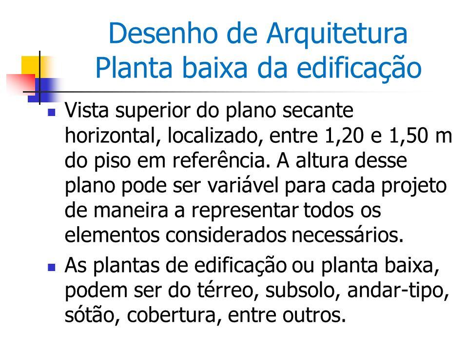 Desenho de Arquitetura Planta baixa da edificação Vista superior do plano secante horizontal, localizado, entre 1,20 e 1,50 m do piso em referência. A
