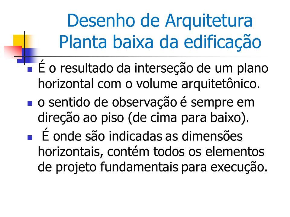 Desenho de Arquitetura Planta baixa da edificação É o resultado da interseção de um plano horizontal com o volume arquitetônico. o sentido de observaç