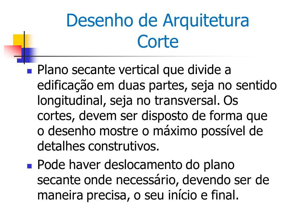 Desenho de Arquitetura Corte Plano secante vertical que divide a edificação em duas partes, seja no sentido longitudinal, seja no transversal. Os cort