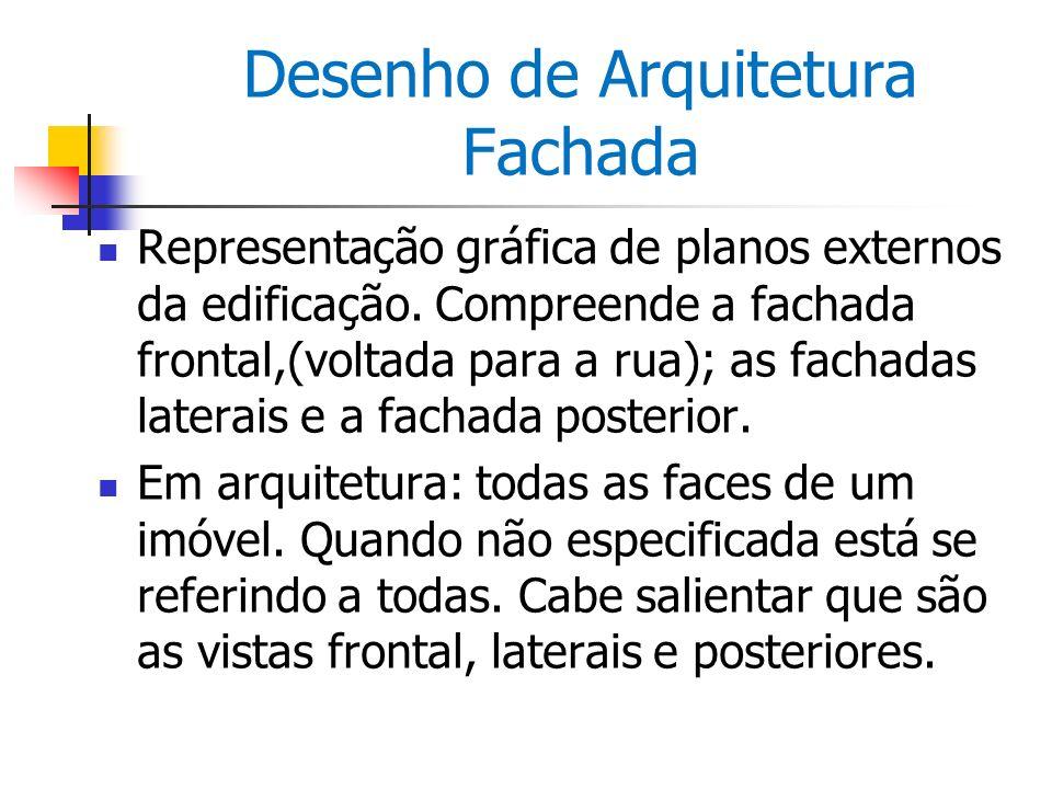 Desenho de Arquitetura Fachada Representação gráfica de planos externos da edificação. Compreende a fachada frontal,(voltada para a rua); as fachadas