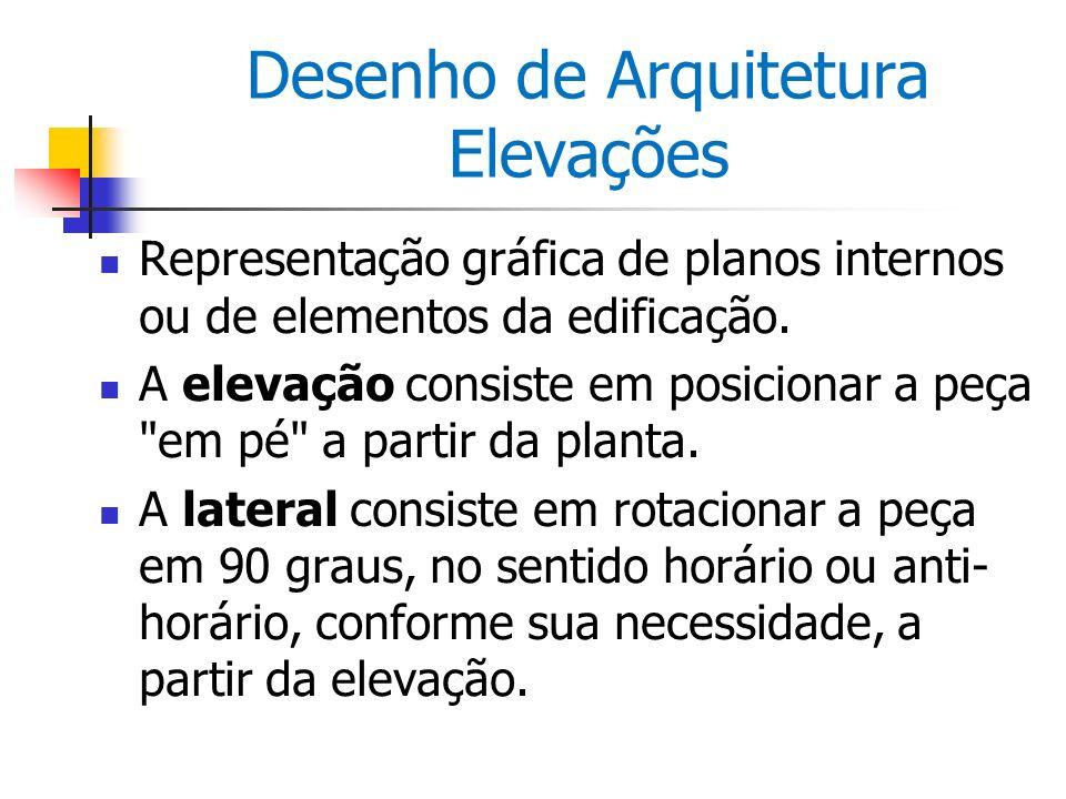 Desenho de Arquitetura Elevações Representação gráfica de planos internos ou de elementos da edificação. A elevação consiste em posicionar a peça