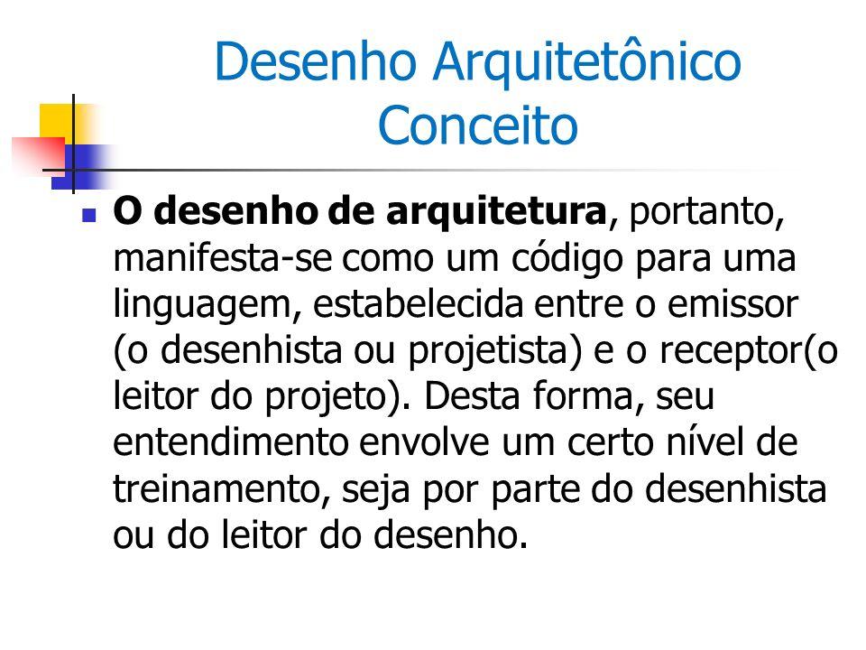 Desenho Arquitetônico Conceito O desenho de arquitetura, portanto, manifesta-se como um código para uma linguagem, estabelecida entre o emissor (o des
