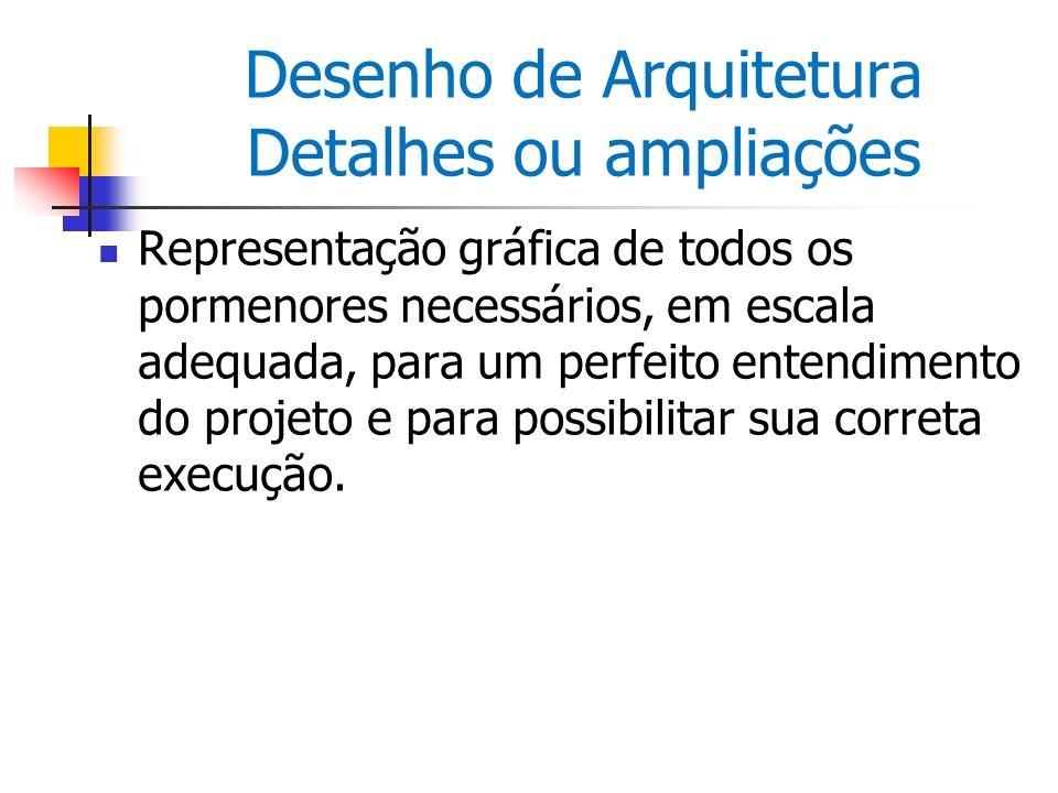 Desenho de Arquitetura Detalhes ou ampliações Representação gráfica de todos os pormenores necessários, em escala adequada, para um perfeito entendime