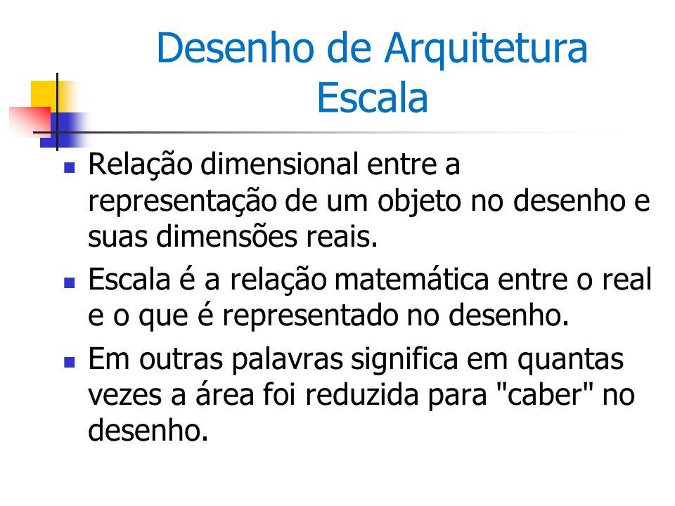 Desenho de Arquitetura Escala Relação dimensional entre a representação de um objeto no desenho e suas dimensões reais. Escala é a relação matemática