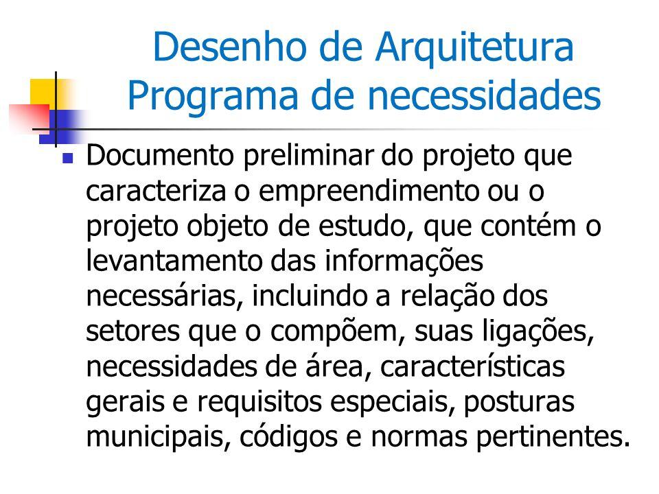 Desenho de Arquitetura Programa de necessidades Documento preliminar do projeto que caracteriza o empreendimento ou o projeto objeto de estudo, que co