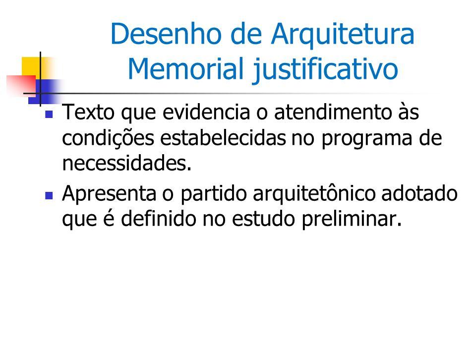 Desenho de Arquitetura Memorial justificativo Texto que evidencia o atendimento às condições estabelecidas no programa de necessidades. Apresenta o pa