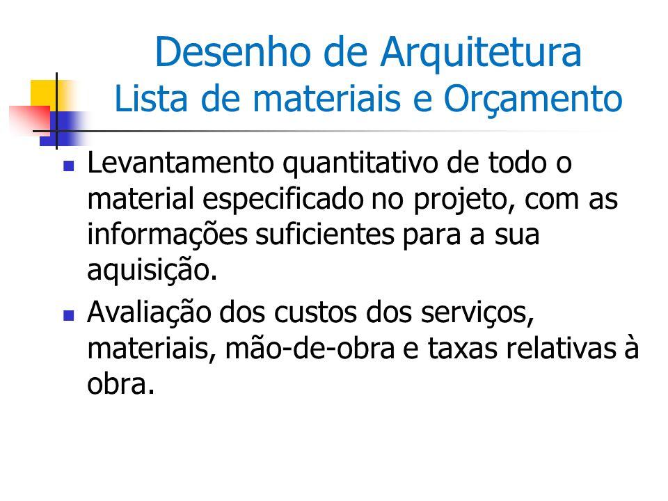 Desenho de Arquitetura Lista de materiais e Orçamento Levantamento quantitativo de todo o material especificado no projeto, com as informações suficie
