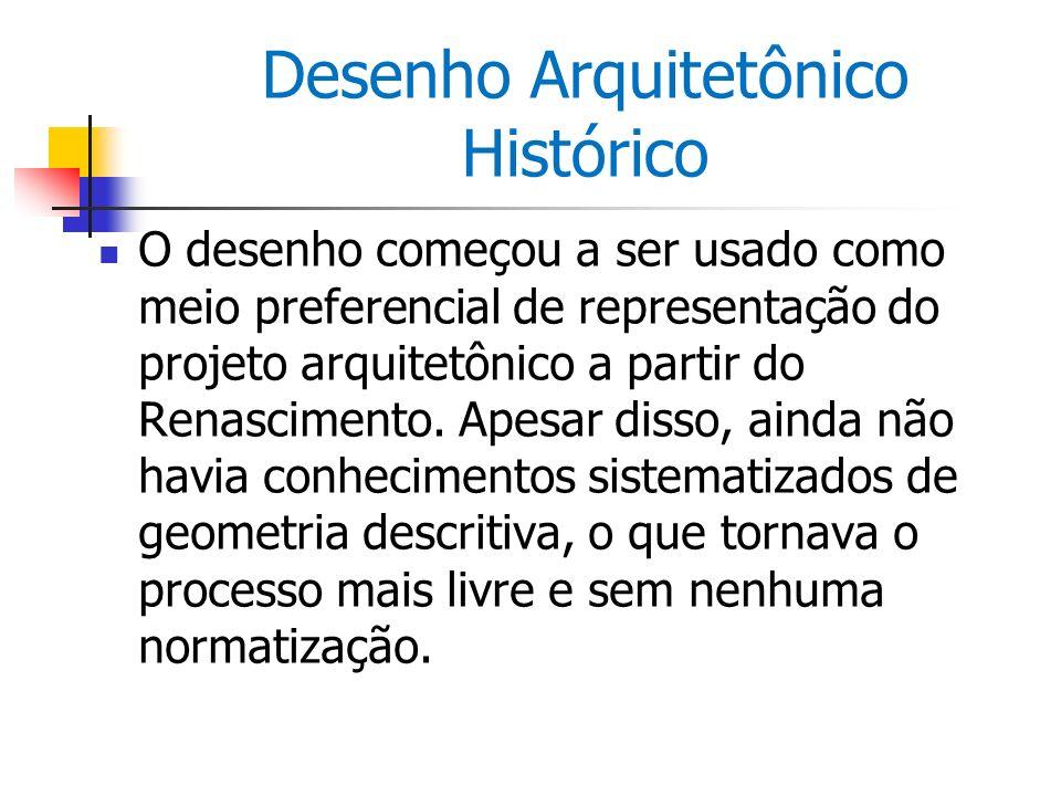 Desenho Arquitetônico Histórico O desenho começou a ser usado como meio preferencial de representação do projeto arquitetônico a partir do Renasciment