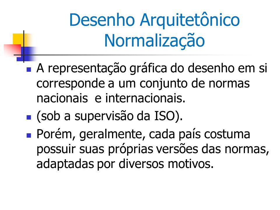 Desenho Arquitetônico Normalização No Brasil, as normas são editadas pela Associação Brasileira de Normas Tecnicas(ABNT), sendo as principais: NBR-6492 - Representação de projetos de arquitetura NBR-10067 – Princípios gerais de representação em desenho técnico.