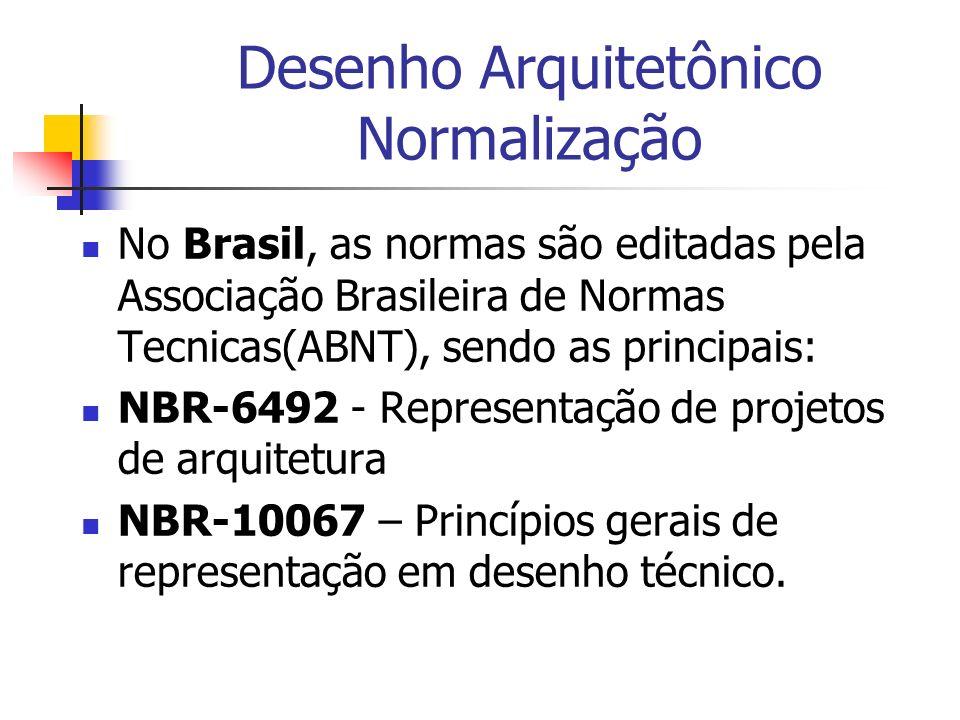 Desenho Arquitetônico Normalização No Brasil, as normas são editadas pela Associação Brasileira de Normas Tecnicas(ABNT), sendo as principais: NBR-649