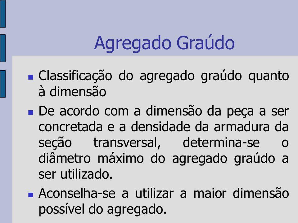Classificação do agregado graúdo quanto à dimensão De acordo com a dimensão da peça a ser concretada e a densidade da armadura da seção transversal, determina-se o diâmetro máximo do agregado graúdo a ser utilizado.