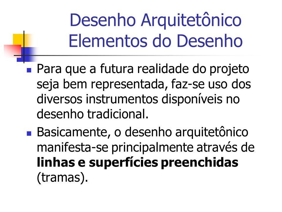 Desenho Arquitetônico Elementos do Desenho Costuma-se diferenciar no desenho duas entidades: uma é o próprio desenho (o objeto representado, um edifício, por exemplo) e o outro é o conjunto de símbolos, signos, cotas e textos que o complementam.